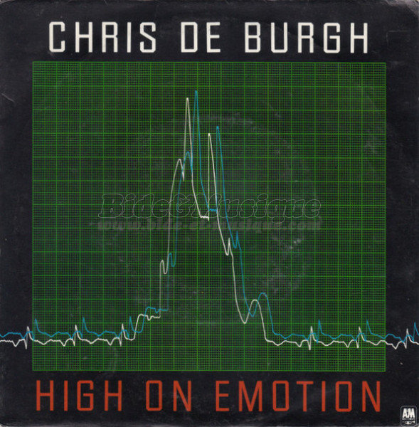 Chris De Burgh - High on emotion